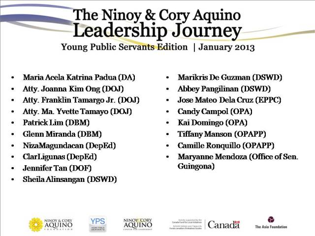 Journey YPS Participants List v02